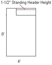 Step2 Diagram