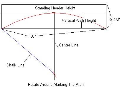 Step7 Diagram