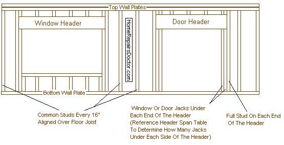 Step1 Diagram