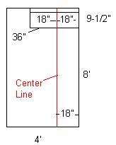 Step3 Diagram