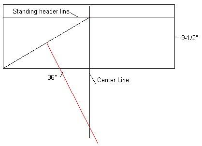 Step5 Diagram
